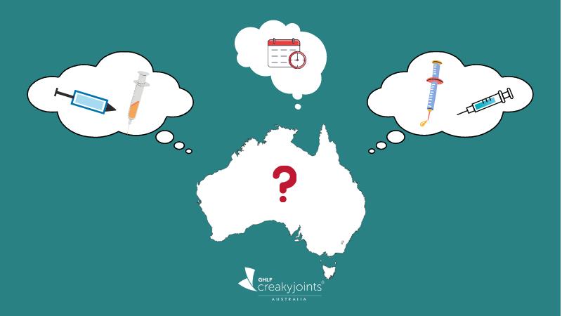 Which COVID-19 vaccines will Australia get?